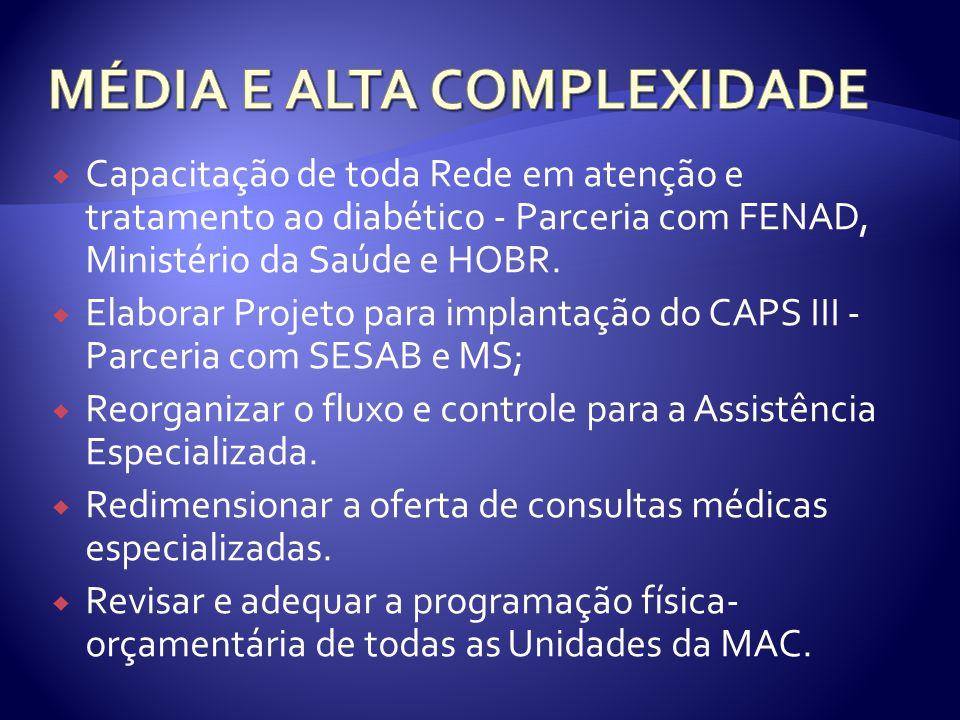 Capacitação de toda Rede em atenção e tratamento ao diabético - Parceria com FENAD, Ministério da Saúde e HOBR. Elaborar Projeto para implantação do C