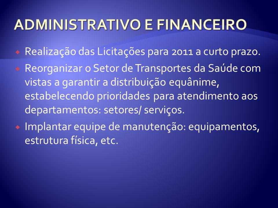 Realização das Licitações para 2011 a curto prazo. Reorganizar o Setor de Transportes da Saúde com vistas a garantir a distribuição equânime, estabele