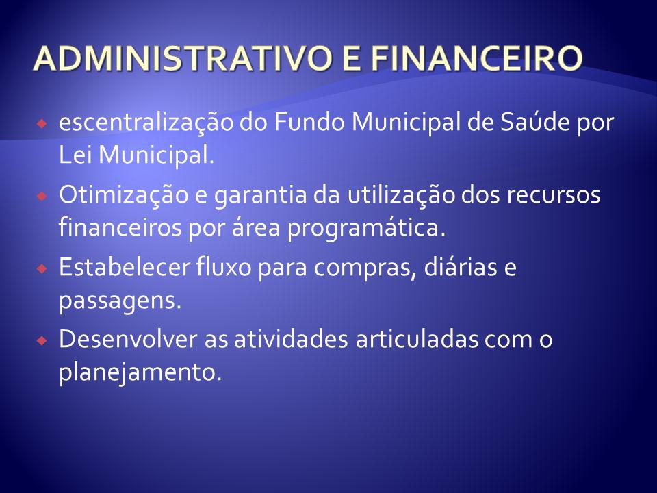 escentralização do Fundo Municipal de Saúde por Lei Municipal. Otimização e garantia da utilização dos recursos financeiros por área programática. Est