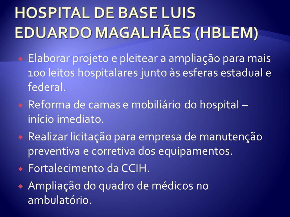 Elaborar projeto e pleitear a ampliação para mais 100 leitos hospitalares junto às esferas estadual e federal. Reforma de camas e mobiliário do hospit