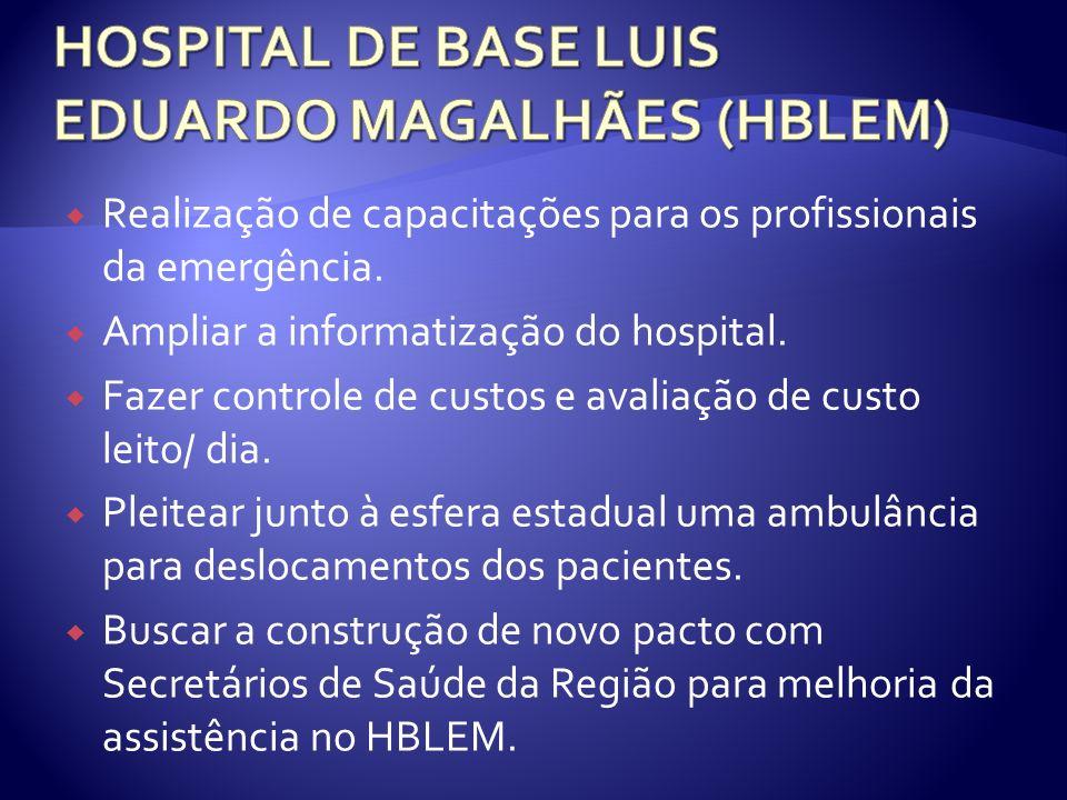 Realização de capacitações para os profissionais da emergência. Ampliar a informatização do hospital. Fazer controle de custos e avaliação de custo le