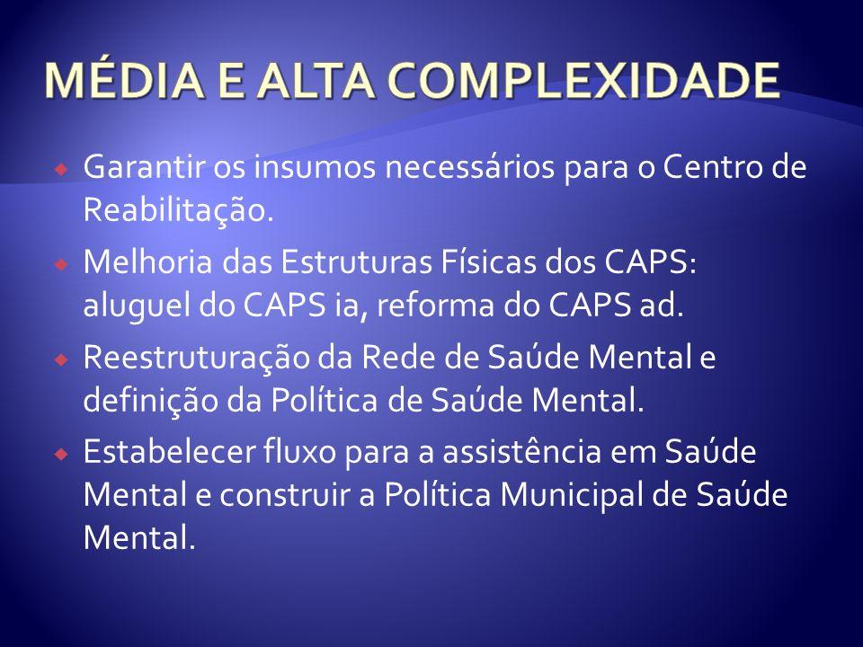 Garantir os insumos necessários para o Centro de Reabilitação.