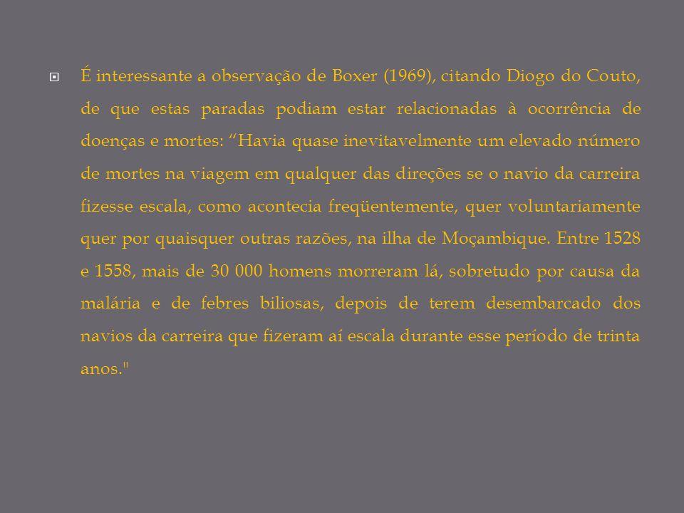 É interessante a observação de Boxer (1969), citando Diogo do Couto, de que estas paradas podiam estar relacionadas à ocorrência de doenças e mortes: