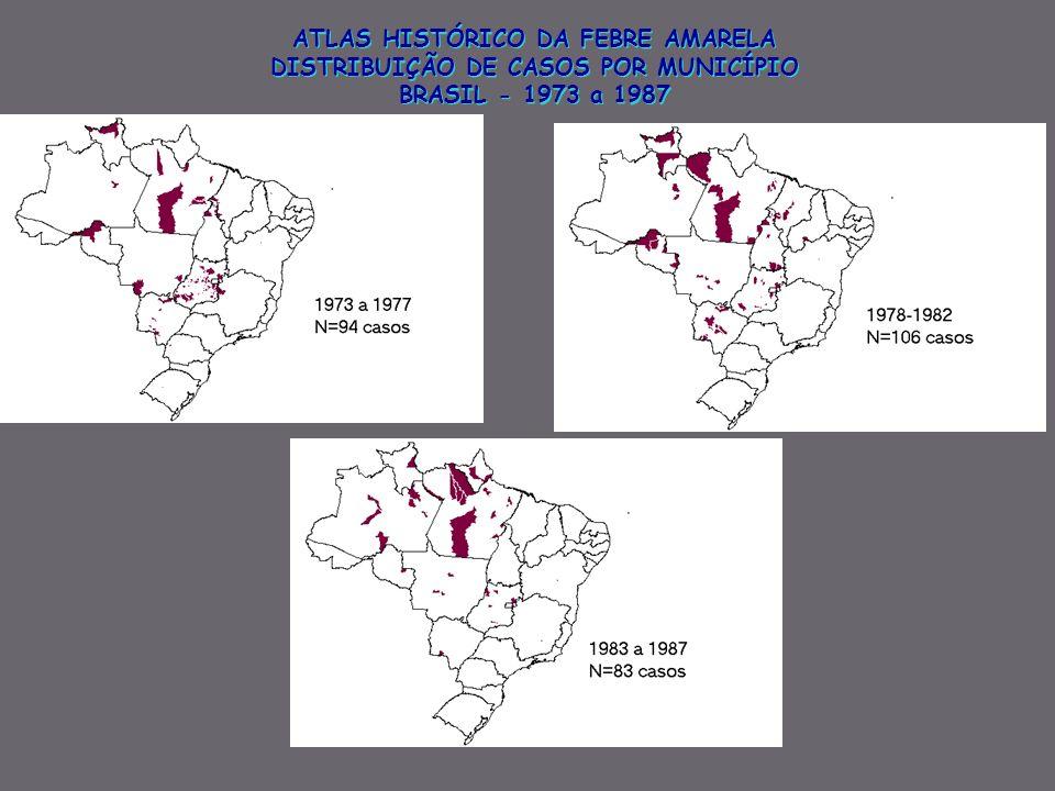 ATLAS HISTÓRICO DA FEBRE AMARELA DISTRIBUIÇÃO DE CASOS POR MUNICÍPIO BRASIL - 1973 a 1987 ATLAS HISTÓRICO DA FEBRE AMARELA DISTRIBUIÇÃO DE CASOS POR M