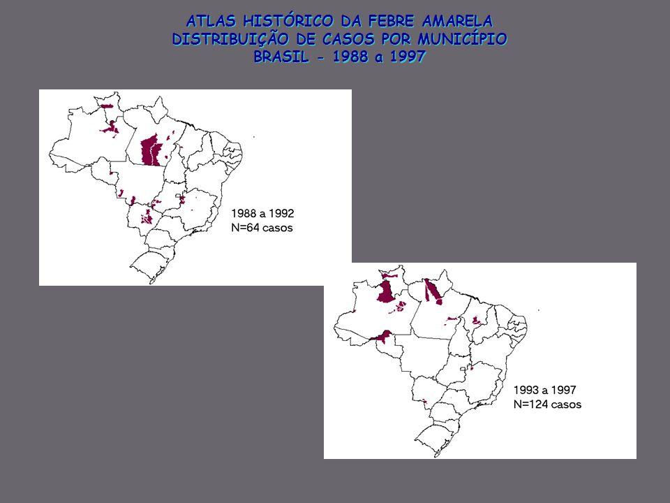 ATLAS HISTÓRICO DA FEBRE AMARELA DISTRIBUIÇÃO DE CASOS POR MUNICÍPIO BRASIL - 1988 a 1997 ATLAS HISTÓRICO DA FEBRE AMARELA DISTRIBUIÇÃO DE CASOS POR M