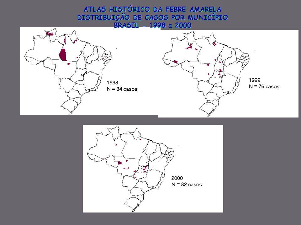ATLAS HISTÓRICO DA FEBRE AMARELA DISTRIBUIÇÃO DE CASOS POR MUNICÍPIO BRASIL - 1998 a 2000 ATLAS HISTÓRICO DA FEBRE AMARELA DISTRIBUIÇÃO DE CASOS POR M