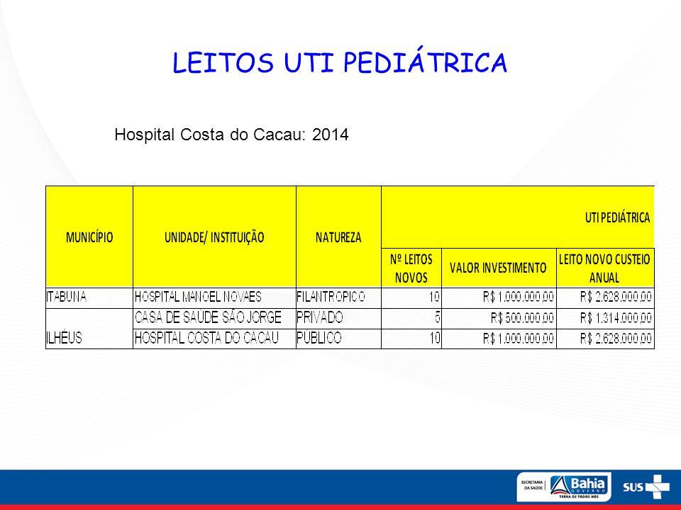 LEITOS UTI PEDIÁTRICA Hospital Costa do Cacau: 2014
