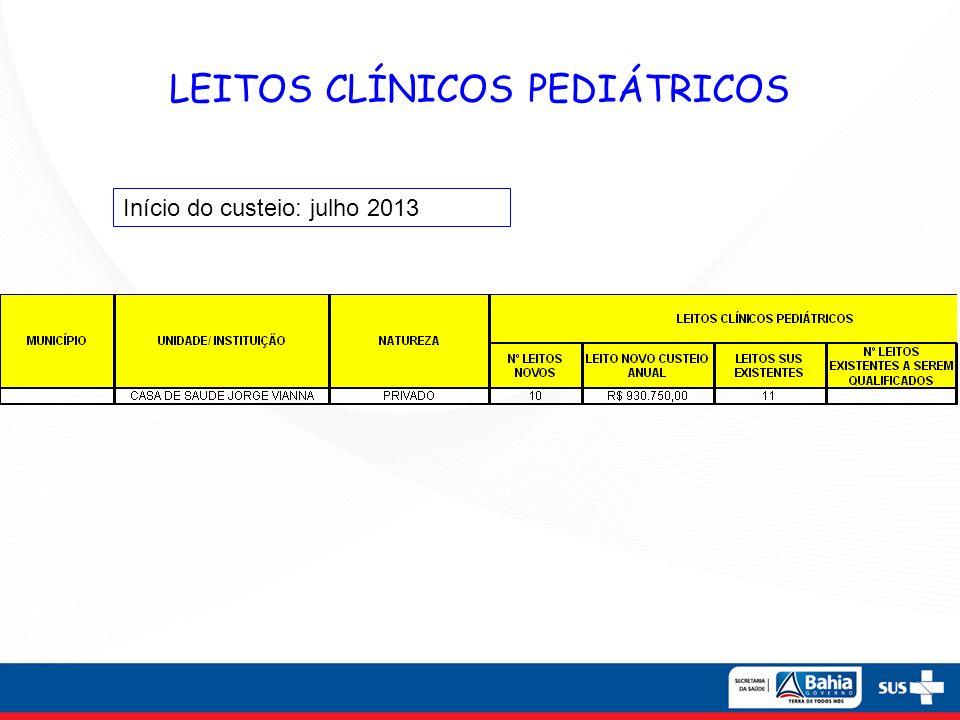LEITOS CLÍNICOS PEDIÁTRICOS Início do custeio: julho 2013