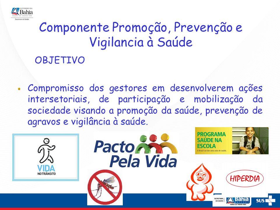 Componente Promoção, Prevenção e Vigilancia à Saúde OBJETIVO Compromisso dos gestores em desenvolverem ações intersetoriais, de participação e mobiliz