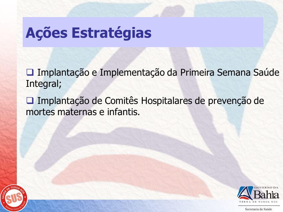 Ações Estratégias Implantação e Implementação da Primeira Semana Saúde Integral; Implantação de Comitês Hospitalares de prevenção de mortes maternas e