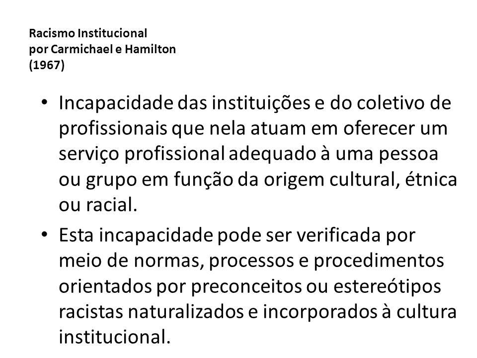 Racismo Institucional por Carmichael e Hamilton (1967) Incapacidade das instituições e do coletivo de profissionais que nela atuam em oferecer um serviço profissional adequado à uma pessoa ou grupo em função da origem cultural, étnica ou racial.