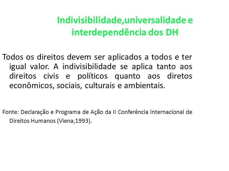 Indivisibilidade,universalidade e interdependência dos DH Todos os direitos devem ser aplicados a todos e ter igual valor.