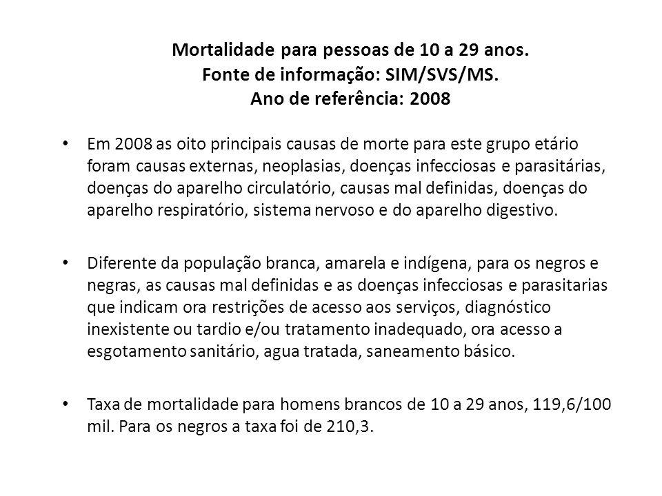 Mortalidade para pessoas de 10 a 29 anos.Fonte de informação: SIM/SVS/MS.