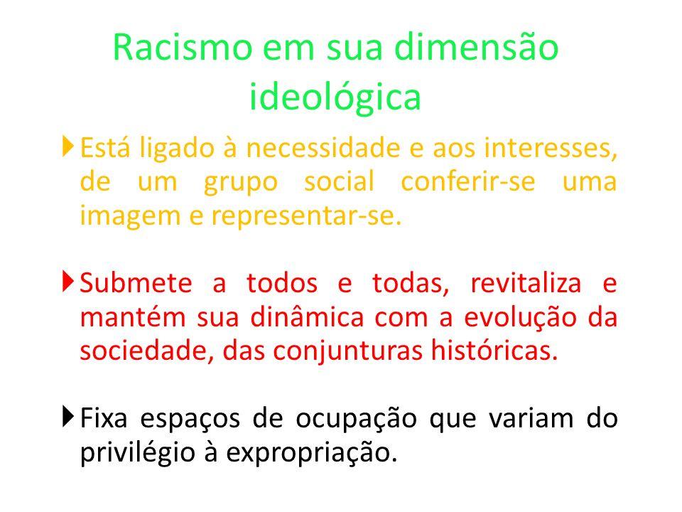 Racismo em sua dimensão ideológica Está ligado à necessidade e aos interesses, de um grupo social conferir-se uma imagem e representar-se.