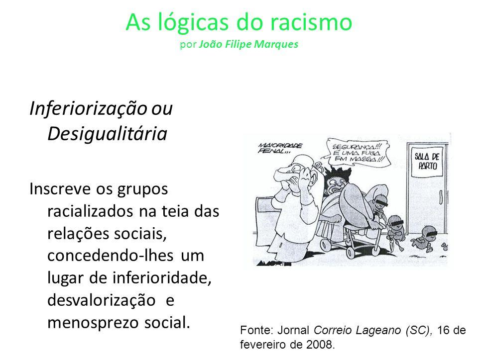 As lógicas do racismo por João Filipe Marques Diferencialista Os grupos racializados são percebidos como uma ameaça que deve ser afastada, não lhes sendo admitido qualquer lugar no sistema social.