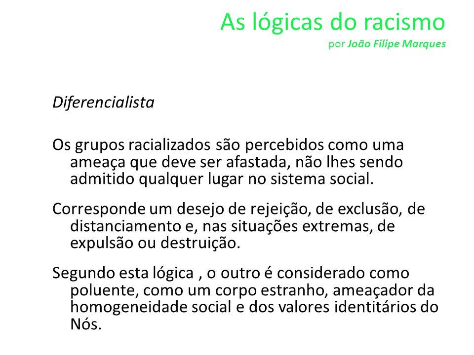 Desenvolver medidas de valorização da população negra e repúdio ao racismo e à discriminação racial.
