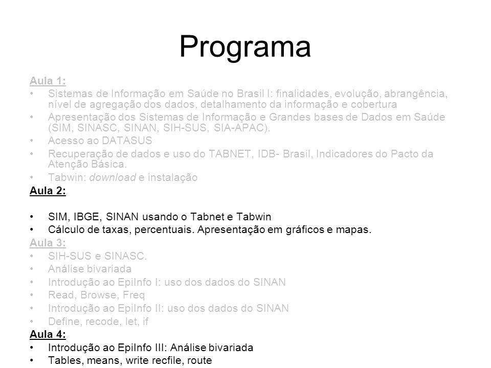 Programa Aula 1: Sistemas de Informação em Saúde no Brasil I: finalidades, evolução, abrangência, nível de agregação dos dados, detalhamento da inform