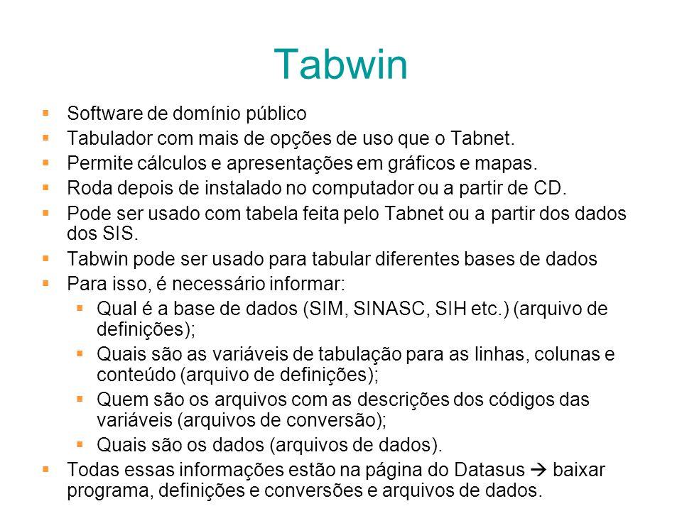 Tabwin Software de domínio público Tabulador com mais de opções de uso que o Tabnet. Permite cálculos e apresentações em gráficos e mapas. Roda depois