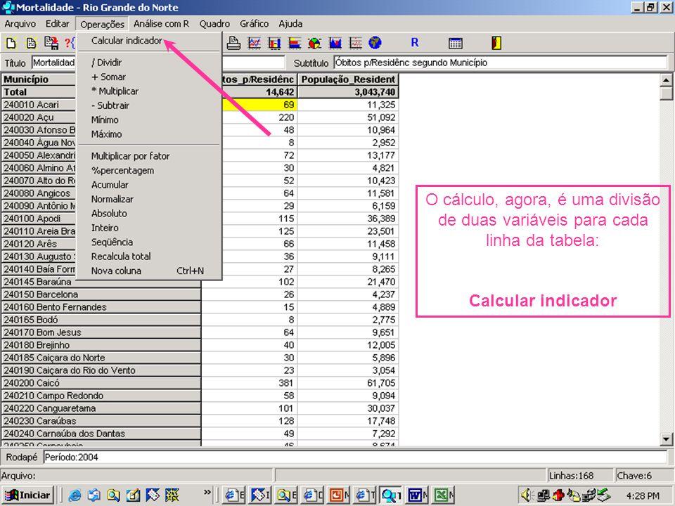 O cálculo, agora, é uma divisão de duas variáveis para cada linha da tabela: Calcular indicador