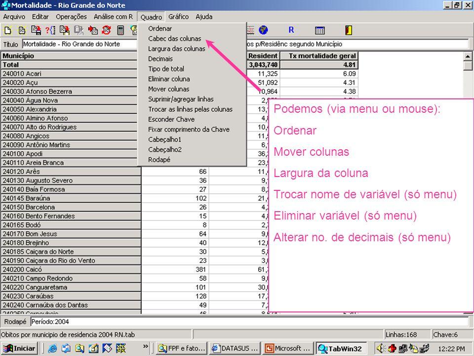 Podemos (via menu ou mouse): Ordenar Mover colunas Largura da coluna Trocar nome de variável (só menu) Eliminar variável (só menu) Alterar no. de deci