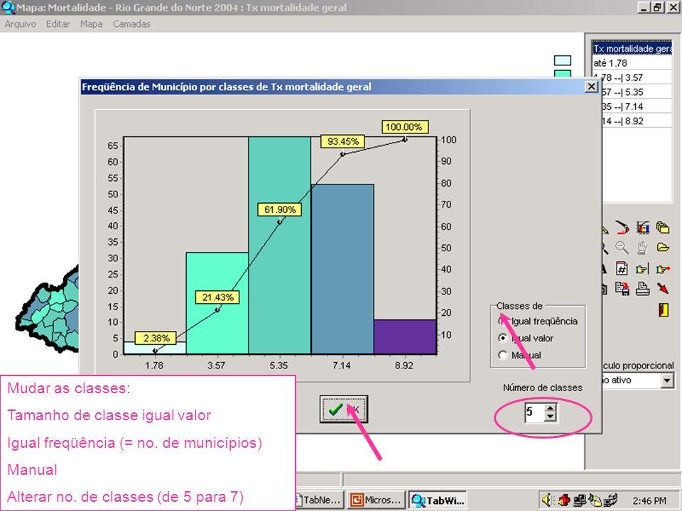 Mudar as classes: Tamanho de classe igual valor Igual freqüência (= no. de municípios) Manual Alterar no. de classes (de 5 para 7)