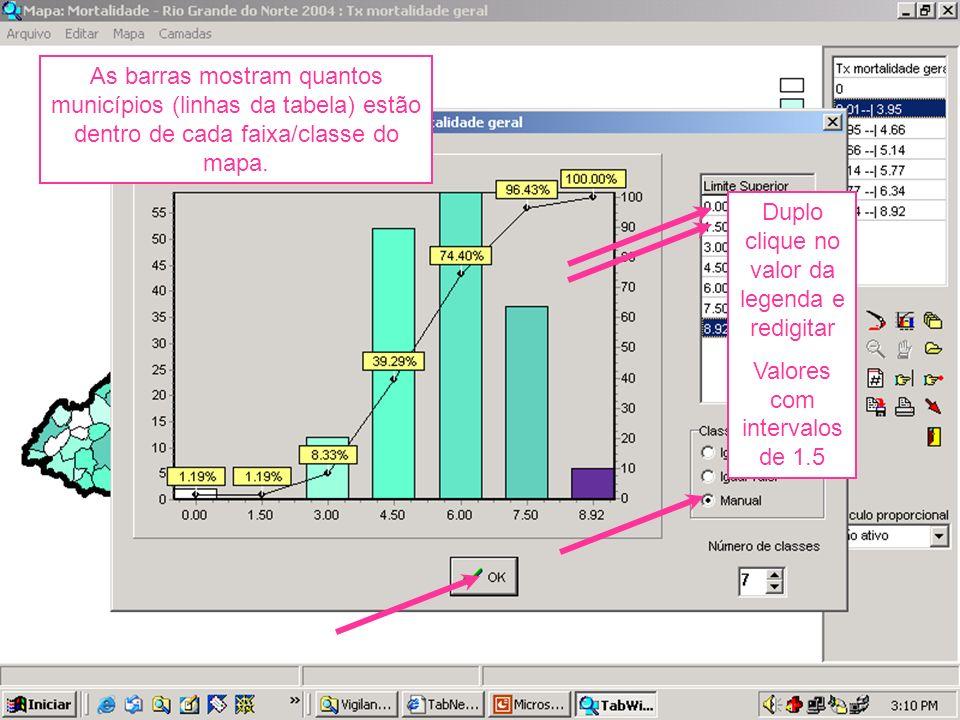 Duplo clique no valor da legenda e redigitar Valores com intervalos de 1.5 As barras mostram quantos municípios (linhas da tabela) estão dentro de cad