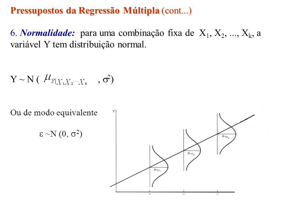 Pressupostos da Regressão Múltipla (cont...) 6. Normalidade: para uma combinação fixa de X 1, X 2,..., X k, a variável Y tem distribuição normal. Y ~