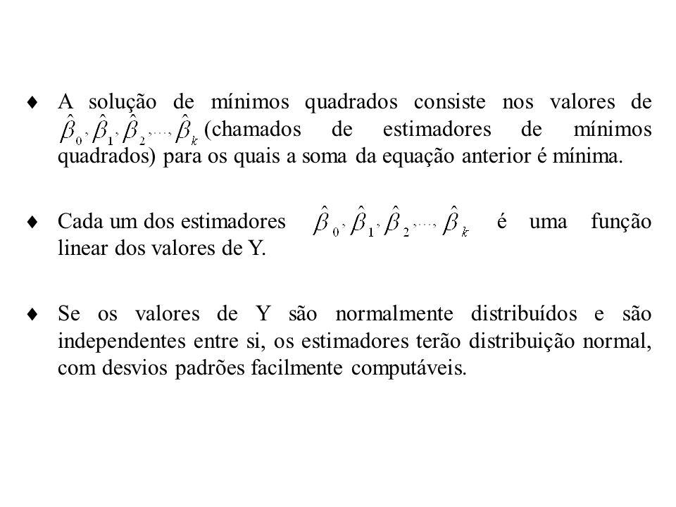A solução de mínimos quadrados consiste nos valores de (chamados de estimadores de mínimos quadrados) para os quais a soma da equação anterior é mínim