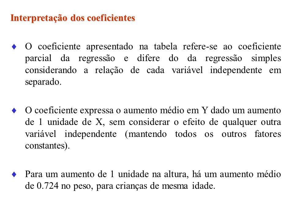 Interpretação dos coeficientes O coeficiente apresentado na tabela refere-se ao coeficiente parcial da regressão e difere do da regressão simples cons