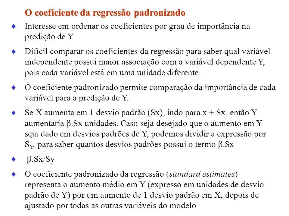 O coeficiente da regressão padronizado Interesse em ordenar os coeficientes por grau de importância na predição de Y. Difícil comparar os coeficientes