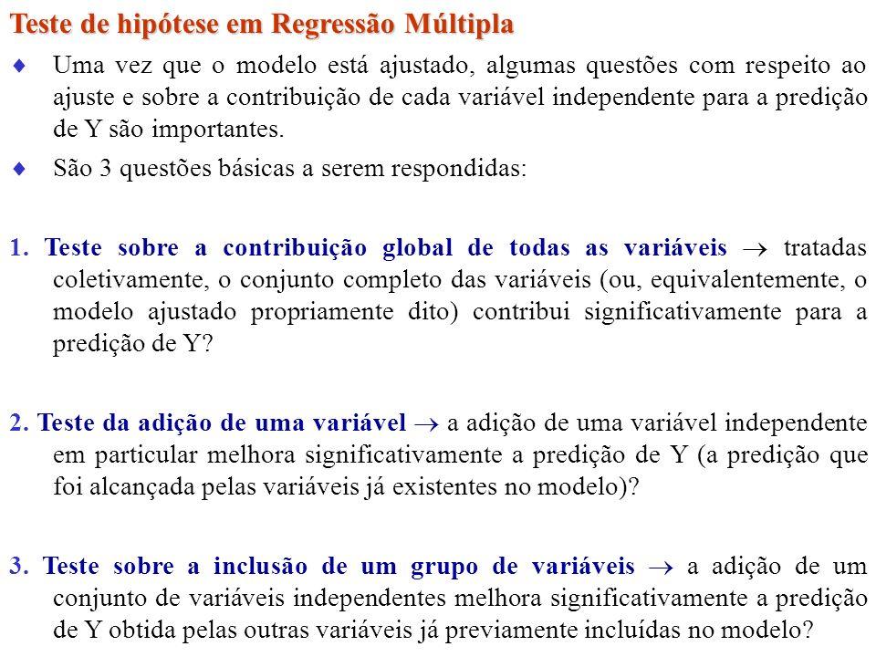 Teste de hipótese em Regressão Múltipla Uma vez que o modelo está ajustado, algumas questões com respeito ao ajuste e sobre a contribuição de cada var