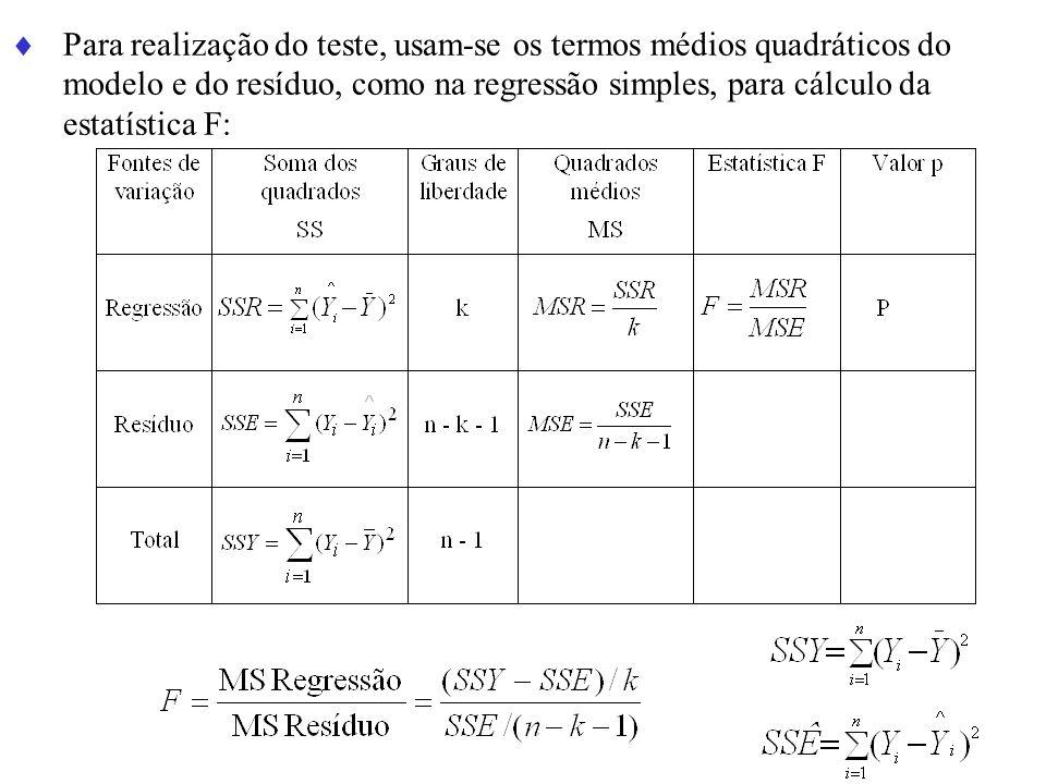 Para realização do teste, usam-se os termos médios quadráticos do modelo e do resíduo, como na regressão simples, para cálculo da estatística F: