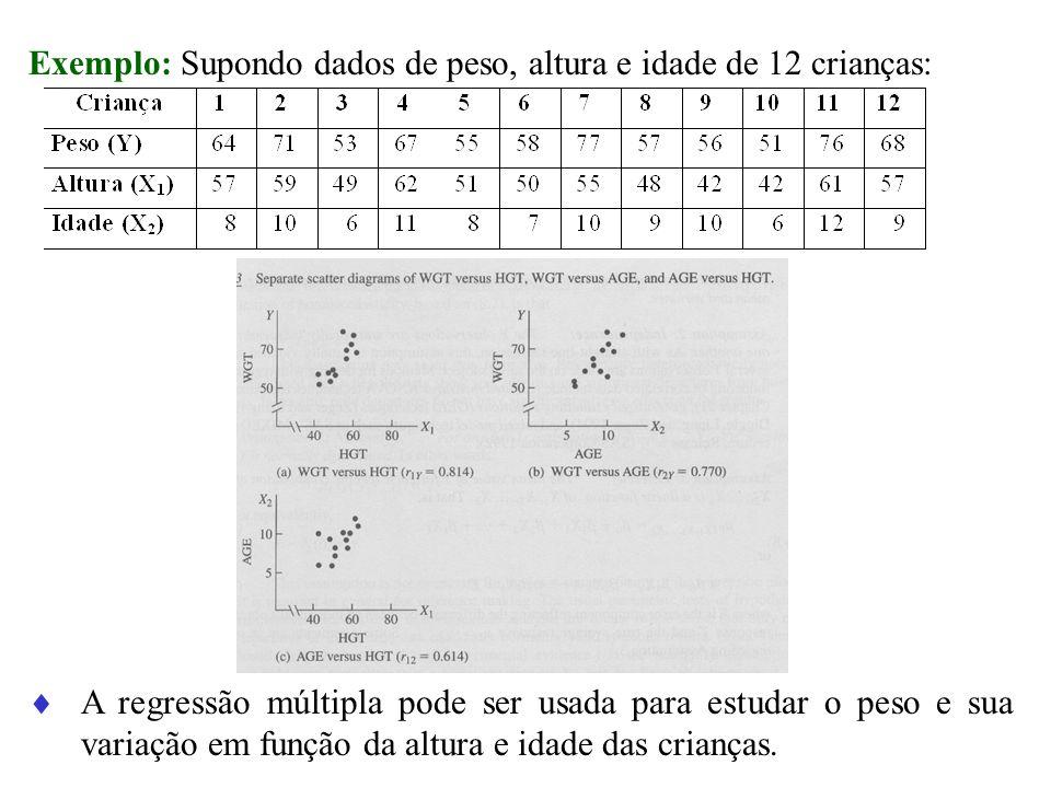 Exemplo: Supondo dados de peso, altura e idade de 12 crianças: A regressão múltipla pode ser usada para estudar o peso e sua variação em função da alt