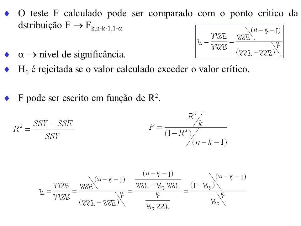 O teste F calculado pode ser comparado com o ponto crítico da dstribuição F F k,n-k-1,1- nível de significância. H 0 é rejeitada se o valor calculado