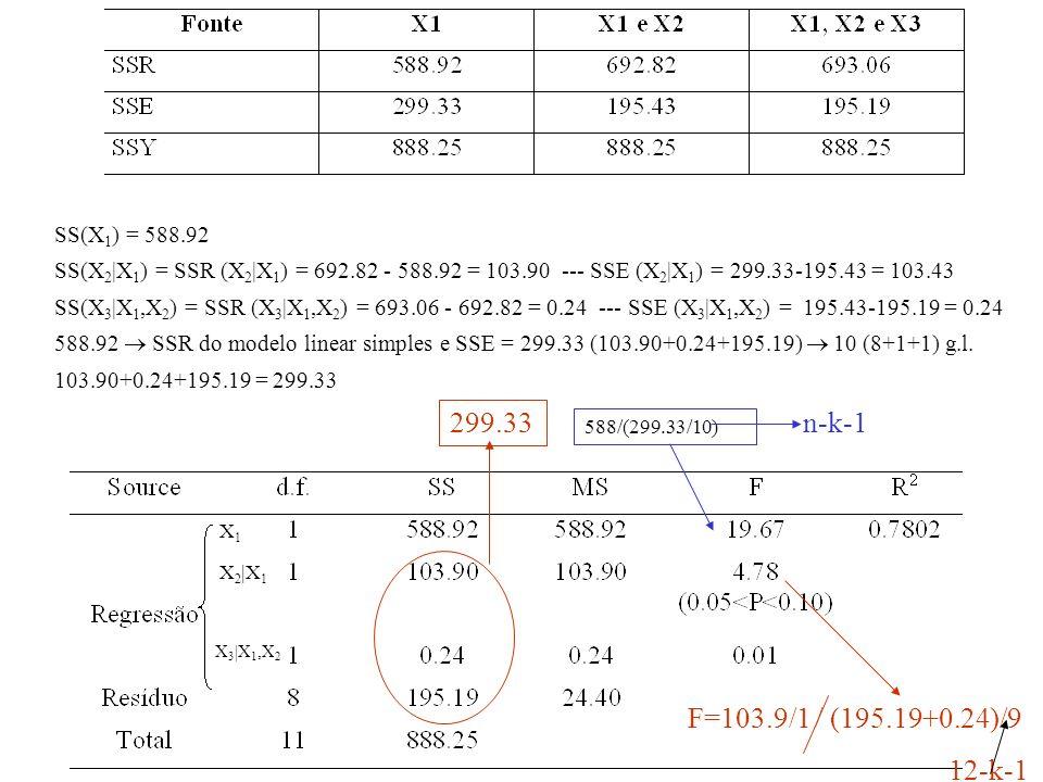 SS(X 1 ) = 588.92 SS(X 2 |X 1 ) = SSR (X 2 |X 1 ) = 692.82 - 588.92 = 103.90 --- SSE (X 2 |X 1 ) = 299.33-195.43 = 103.43 SS(X 3 |X 1,X 2 ) = SSR (X 3