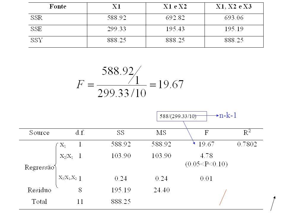 588/(299.33/10) X1X1 X 2 |X 1 X 3 |X 1,X 2 n-k-1