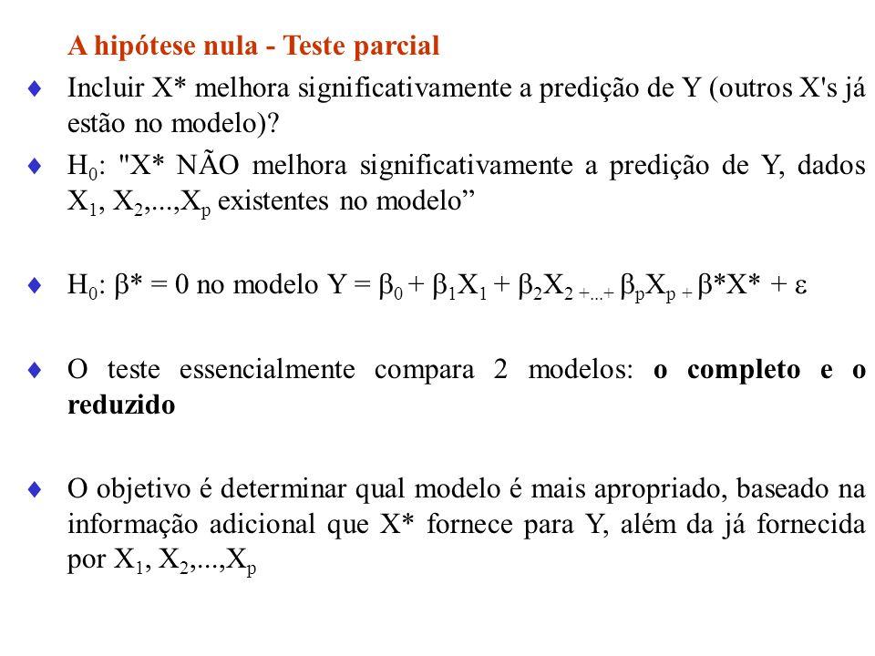A hipótese nula - Teste parcial Incluir X* melhora significativamente a predição de Y (outros X's já estão no modelo)? H 0 :