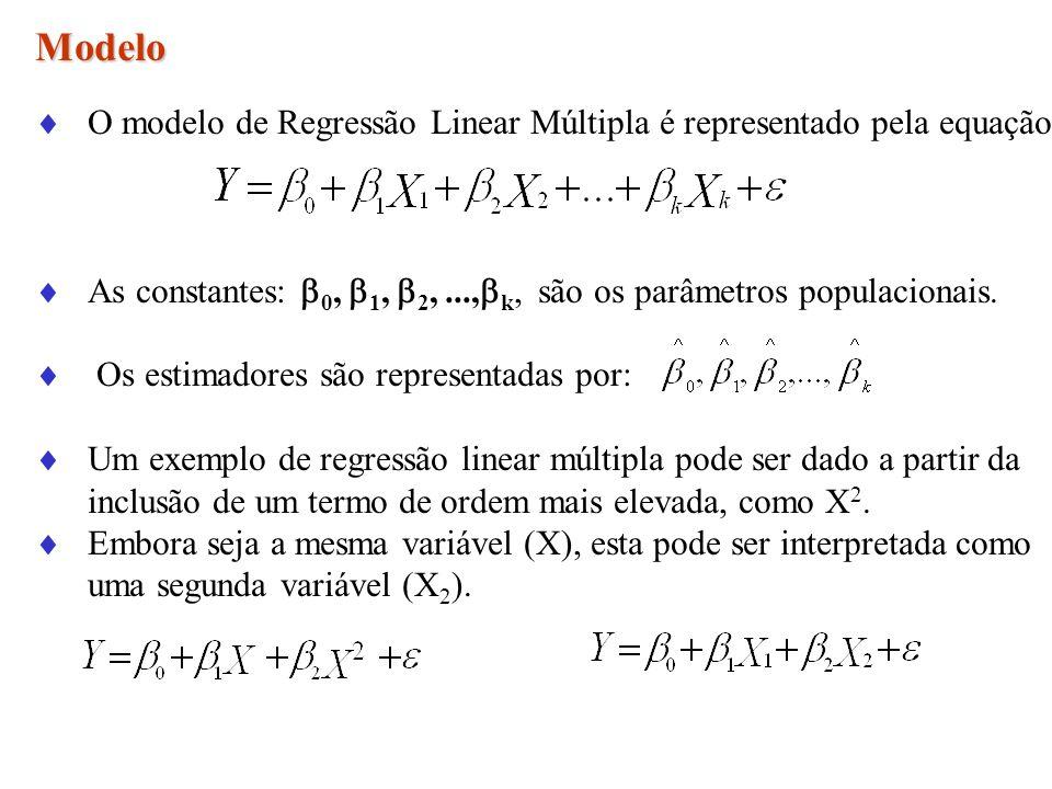 Modelo O modelo de Regressão Linear Múltipla é representado pela equação: As constantes: 0, 1, 2,..., k, são os parâmetros populacionais. Os estimador