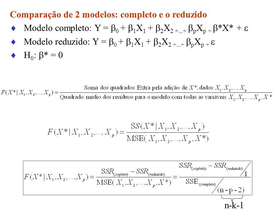 Comparação de 2 modelos: completo e o reduzido Modelo completo: Y = 0 + 1 X 1 + 2 X 2 +...+ p X p + *X* + Modelo reduzido: Y = 0 + 1 X 1 + 2 X 2 +...+