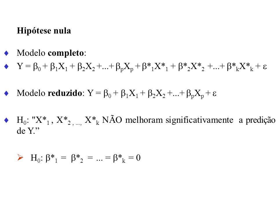 Hipótese nula Modelo completo: Y = 0 + 1 X 1 + 2 X 2 +...+ p X p + * 1 X* 1 + * 2 X* 2 +...+ * k X* k + Modelo reduzido: Y = 0 + 1 X 1 + 2 X 2 +...+ p