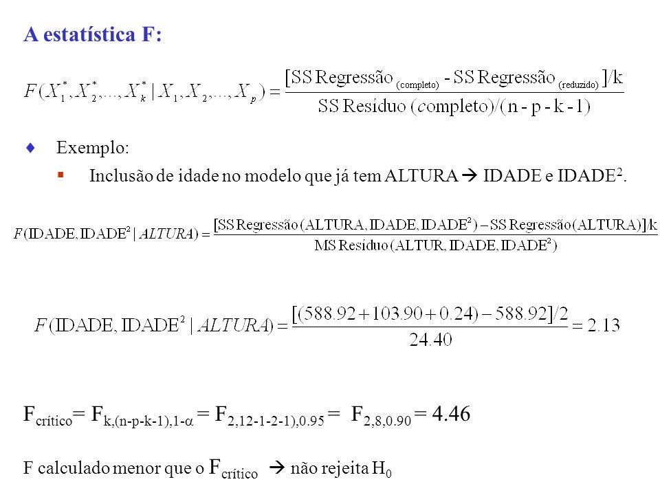 Exemplo: Inclusão de idade no modelo que já tem ALTURA IDADE e IDADE 2. F crítico = F k,(n-p-k-1),1- = F 2,12-1-2-1),0.95 = F 2,8,0.90 = 4.46 F calcul