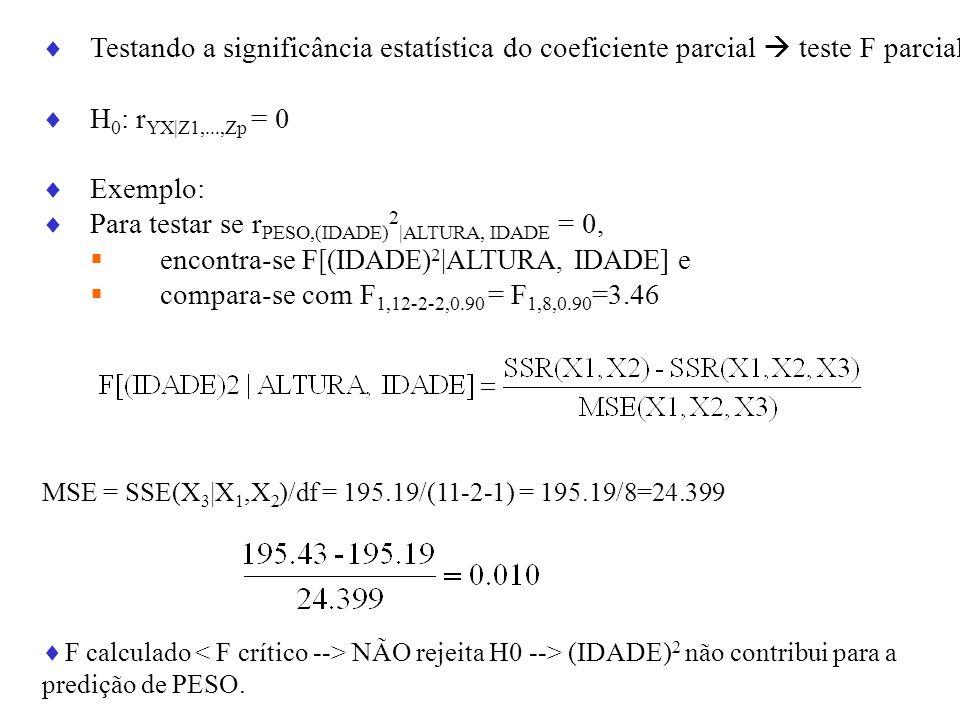 Testando a significância estatística do coeficiente parcial teste F parcial H 0 : r YX|Z1,...,Zp = 0 Exemplo: Para testar se r PESO,(IDADE) 2 |ALTURA,