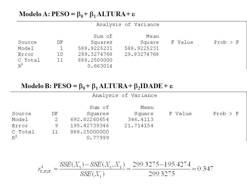 Modelo A: PESO = 0 + 1 ALTURA + Modelo B: PESO = 0 + 1 ALTURA + 2 IDADE +