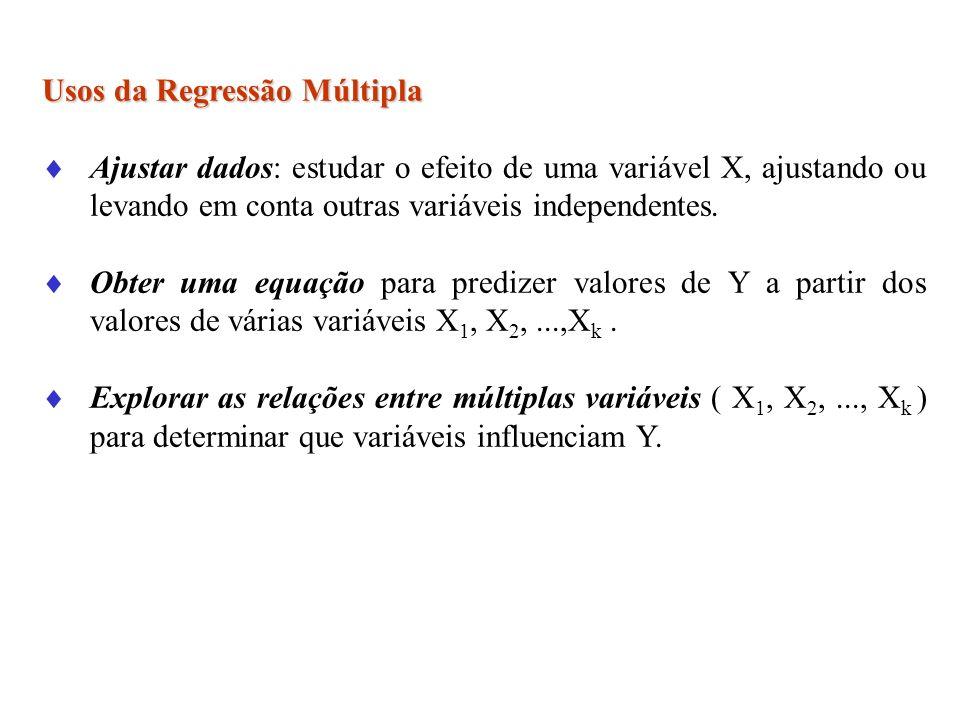 Usos da Regressão Múltipla Ajustar dados: estudar o efeito de uma variável X, ajustando ou levando em conta outras variáveis independentes. Obter uma