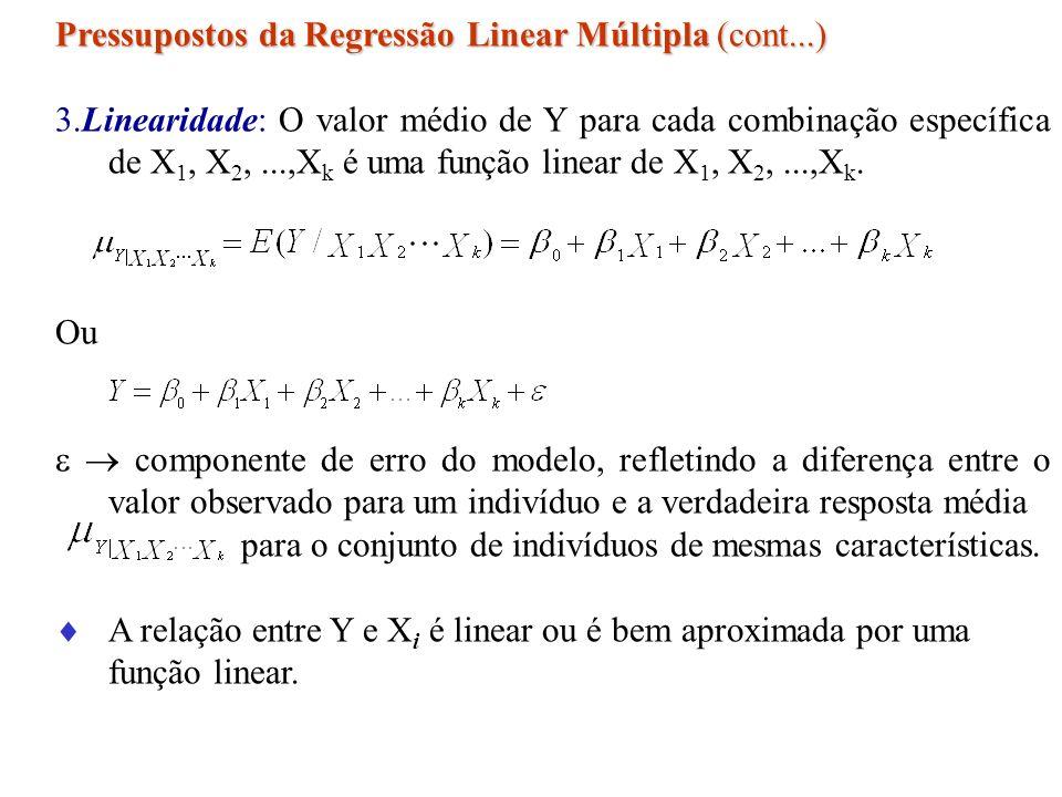 Pressupostos da Regressão Linear Múltipla (cont...) 3.Linearidade: O valor médio de Y para cada combinação específica de X 1, X 2,...,X k é uma função