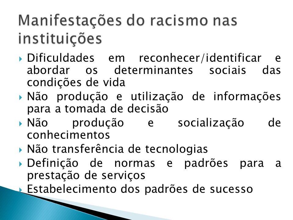 Dificuldades em reconhecer/identificar e abordar os determinantes sociais das condições de vida Não produção e utilização de informações para a tomada