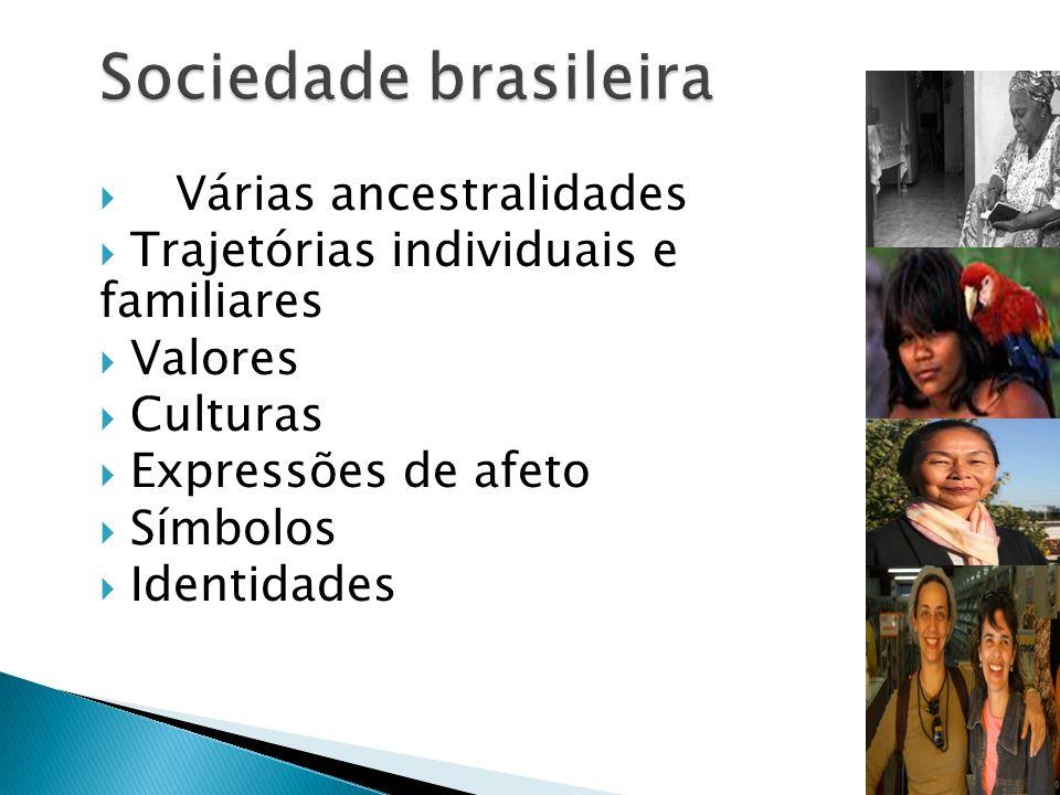 Várias ancestralidades Trajetórias individuais e familiares Valores Culturas Expressões de afeto Símbolos Identidades
