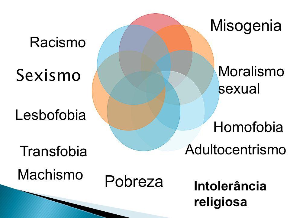 Sexismo Misogenia Adultocentrismo Homofobia Machismo Moralismo sexual Pobreza Intolerância religiosa Lesbofobia Transfobia Racismo