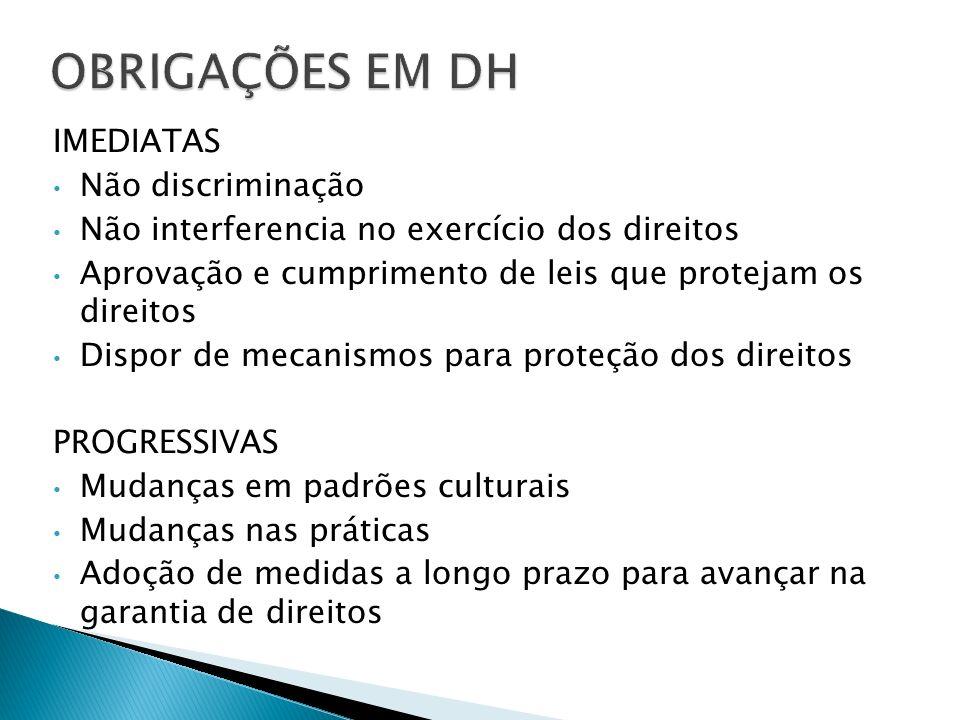 IMEDIATAS Não discriminação Não interferencia no exercício dos direitos Aprovação e cumprimento de leis que protejam os direitos Dispor de mecanismos