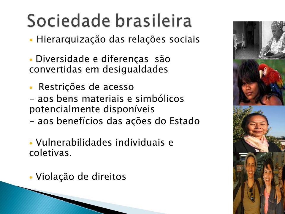 Hierarquização das relações sociais Diversidade e diferenças são convertidas em desigualdades Restrições de acesso - aos bens materiais e simbólicos p